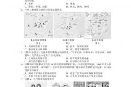 2021年海南省历史中考试题公布